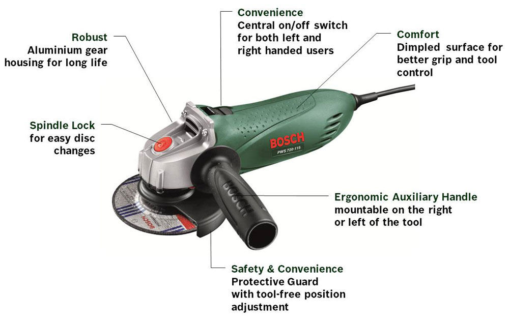 Angle Grinders   Small Angle Grinder 115 720w Bosch Pws 720